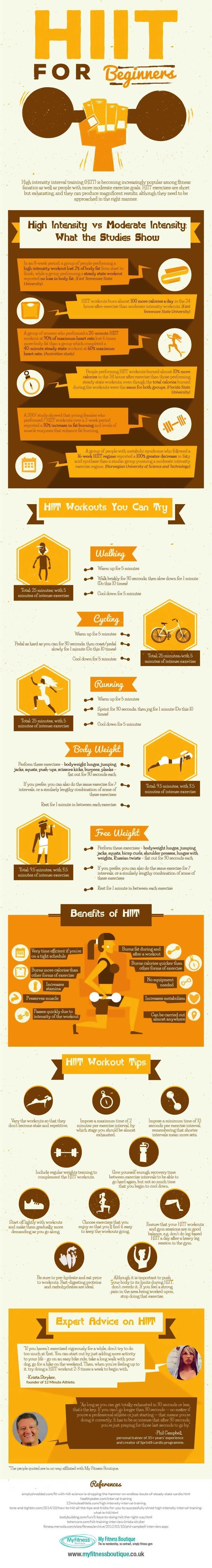 High Intensity Exercise Best For Heart Health